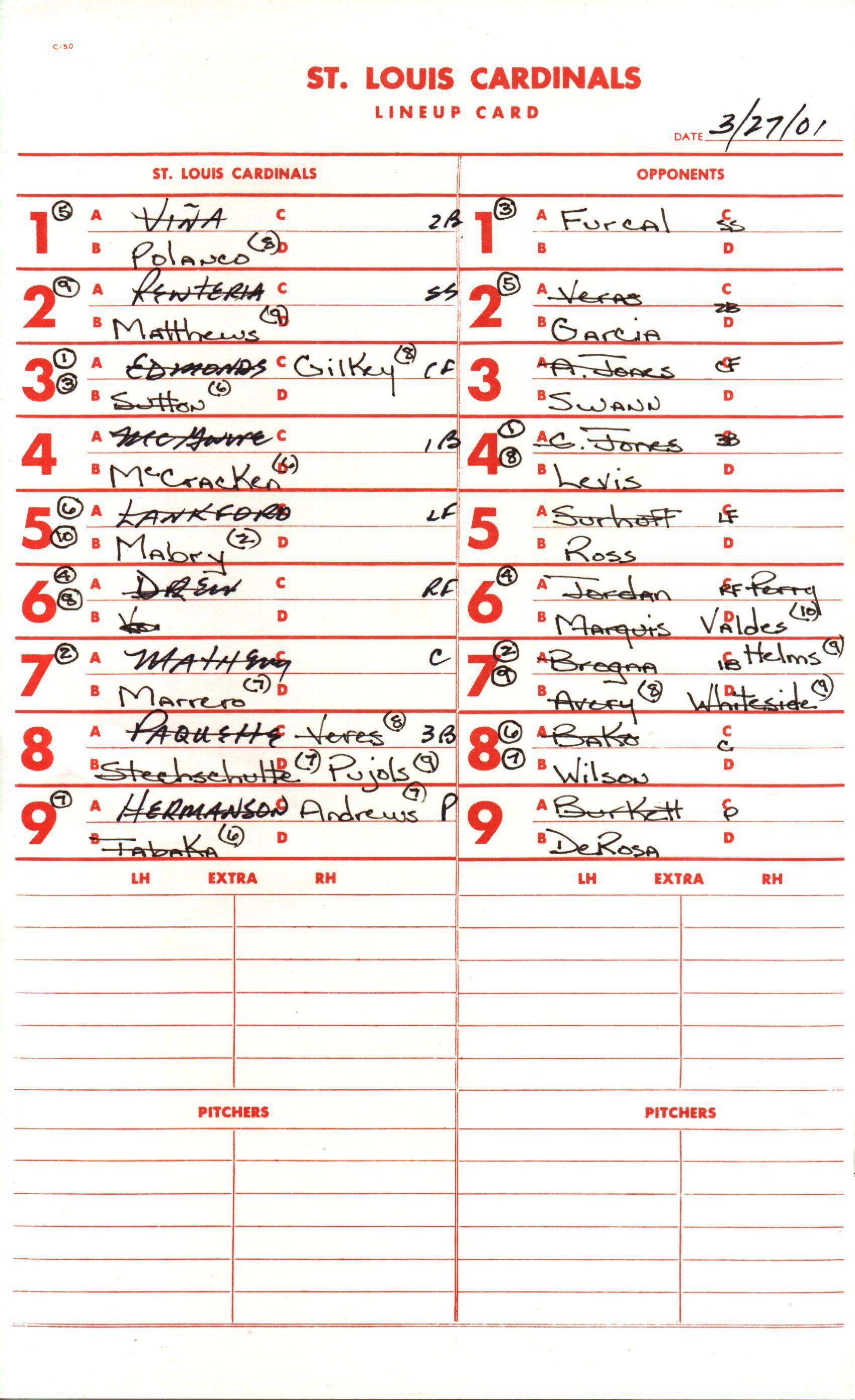 009 Magnificent Little League Lineup Card Template Sample  BaseballFull