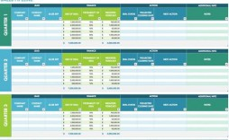 009 Magnificent Multiple Project Tracking Template Xl Idea  Xls Spreadsheet Excel