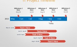 009 Magnificent Timeline Template For Word 2016 Concept