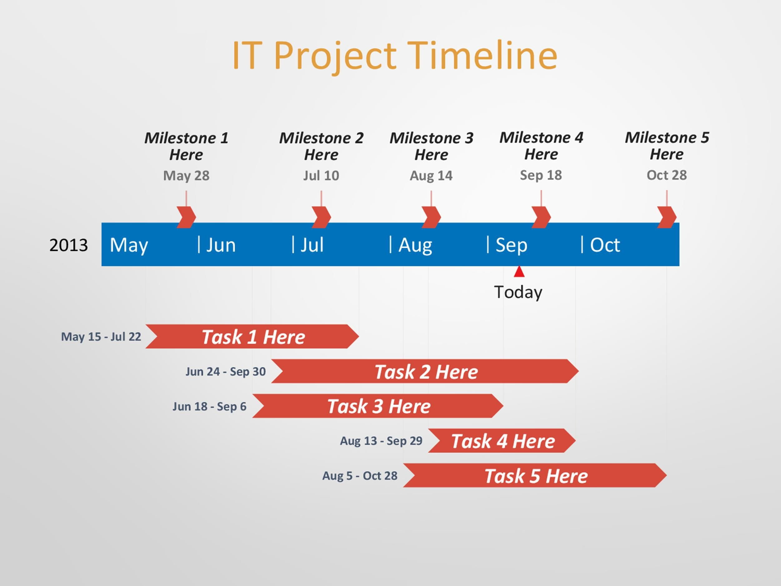 009 Magnificent Timeline Template For Word 2016 Concept Full