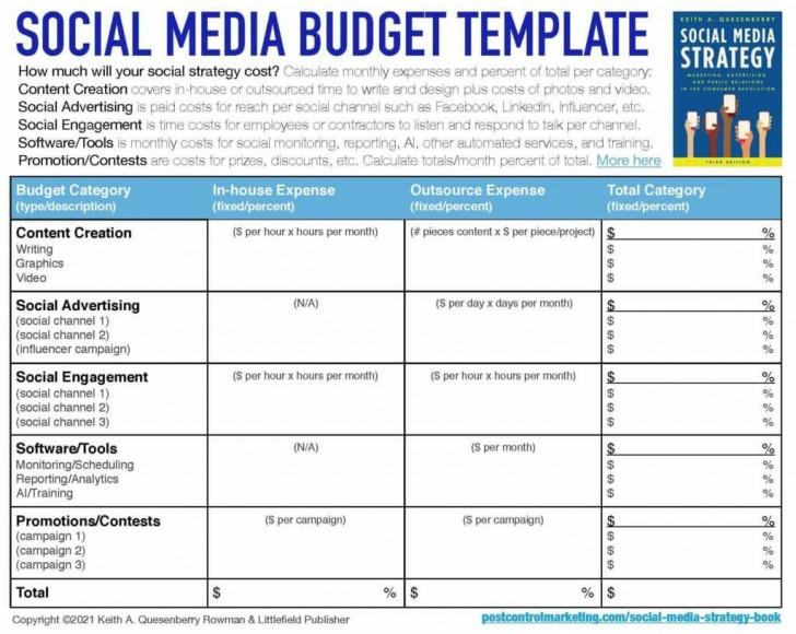 009 Marvelou Simple Line Item Budget Template Image 728