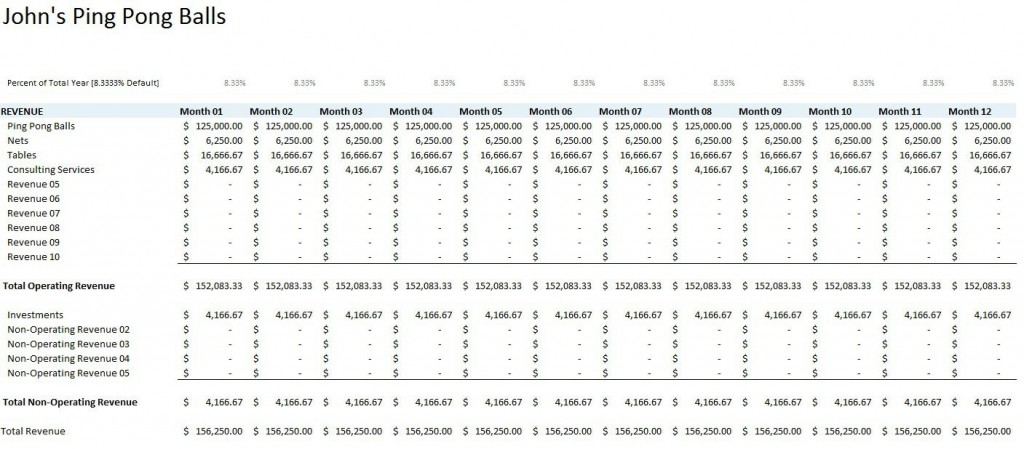 009 Marvelou Small Busines Budget Template Concept  Free Download Annual Excel CapterraLarge