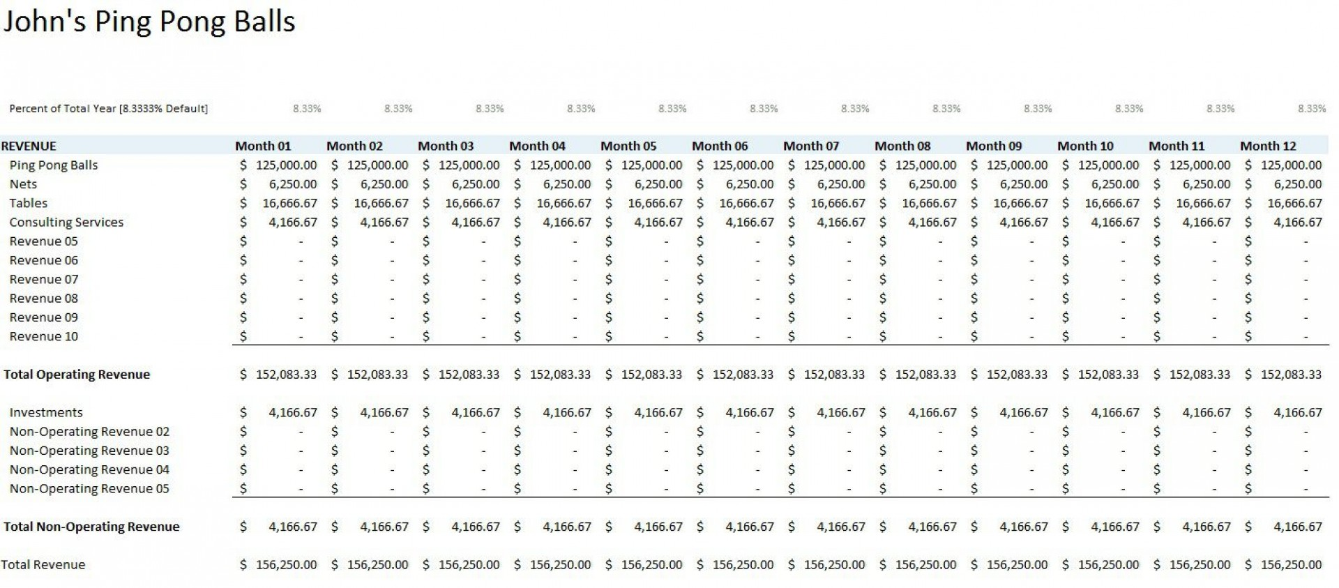009 Marvelou Small Busines Budget Template Concept  Free Download Annual Excel Capterra1920