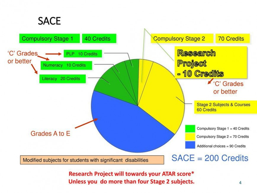 009 Outstanding Research Project Proposal Example Sace Picture