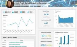 009 Outstanding Social Media Report Template Idea  Templates Powerpoint Monthly Free