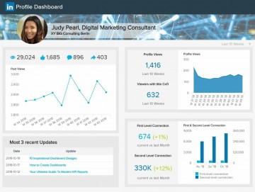 009 Outstanding Social Media Report Template Idea  Powerpoint Free Download360