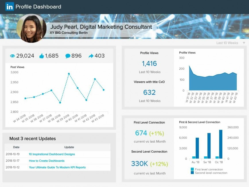 009 Outstanding Social Media Report Template Idea  Powerpoint Free Download868