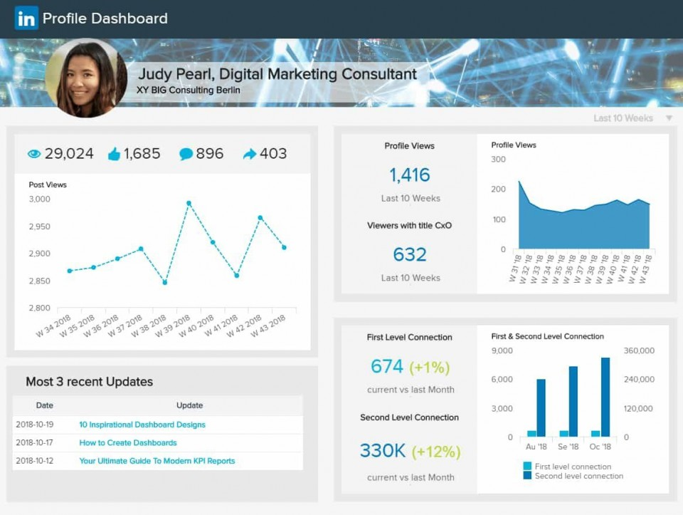 009 Outstanding Social Media Report Template Idea  Powerpoint Free Download960