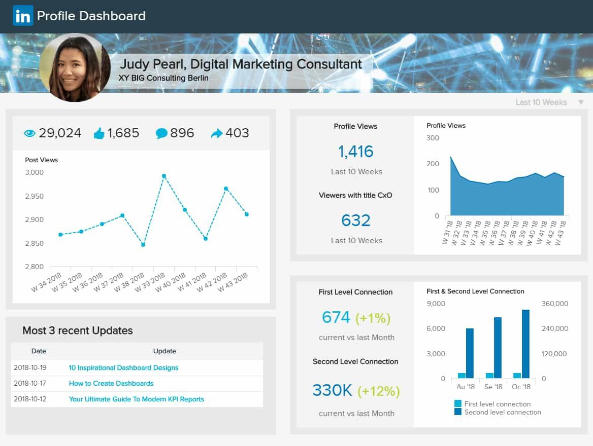 009 Outstanding Social Media Report Template Idea  Templates Powerpoint Monthly FreeFull