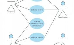 009 Outstanding Use Case Diagram Microsoft Visio 2010 Image