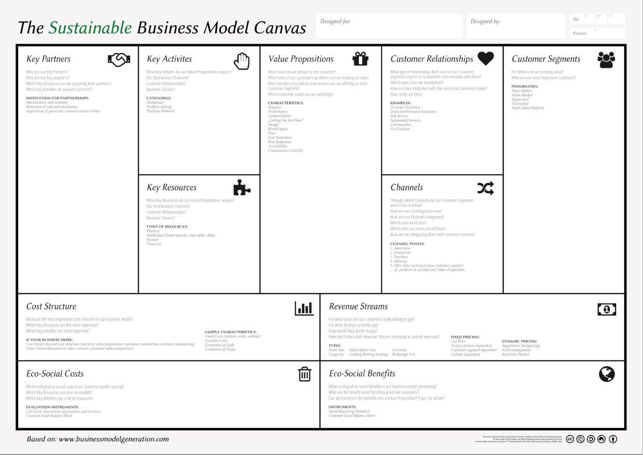 009 Phenomenal Busines Model Generation Template Excel Example Full