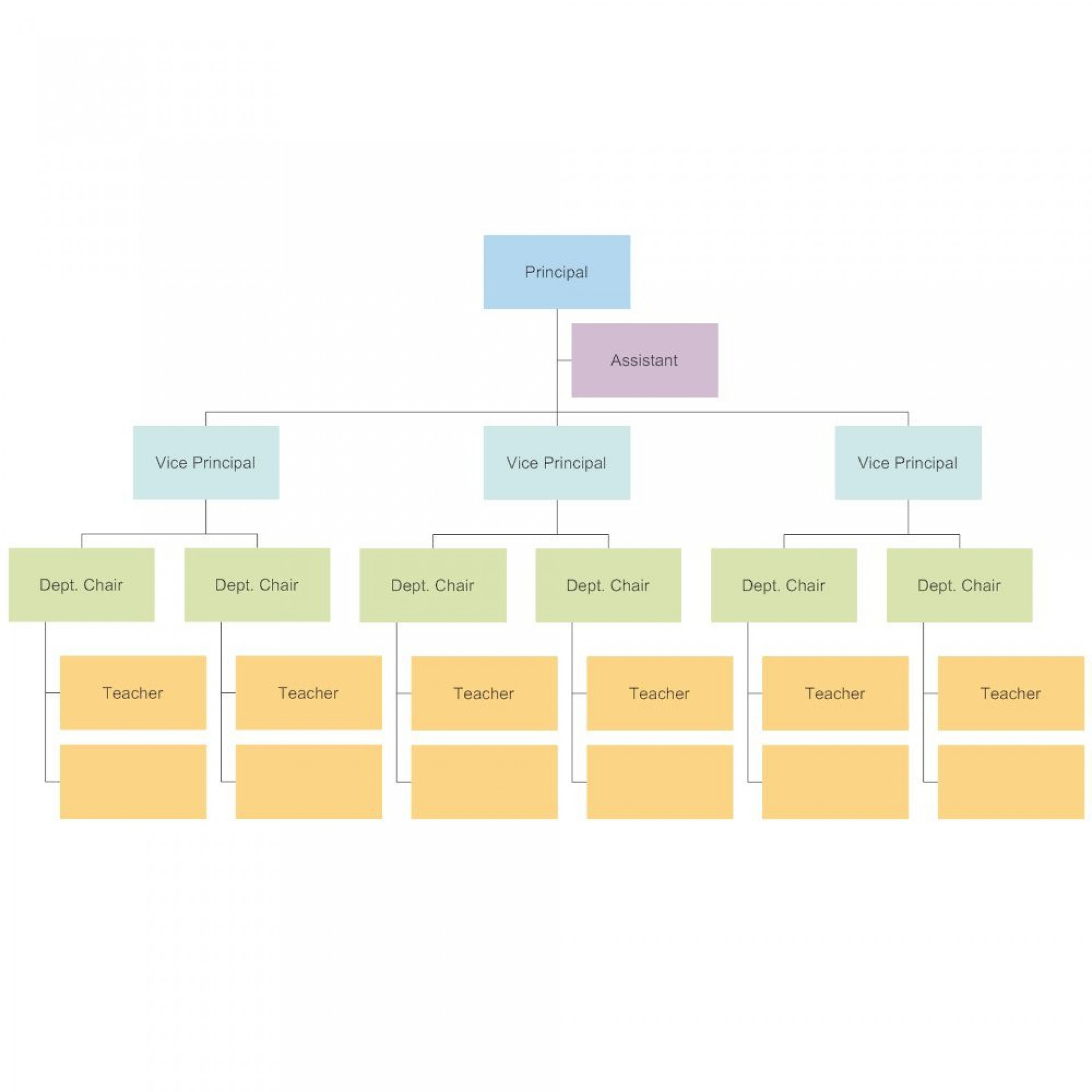 009 Phenomenal Microsoft Office Organizational Chart Template Image  Templates Flow Excel1920