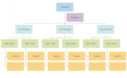 009 Phenomenal Microsoft Office Organizational Chart Template Image  Templates Flow Excel
