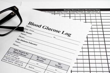 009 Rare Blood Glucose Diary Template Idea 360