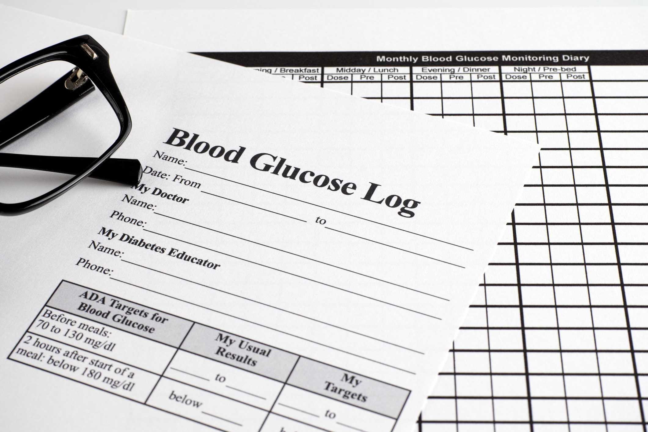 009 Rare Blood Glucose Diary Template Idea Full