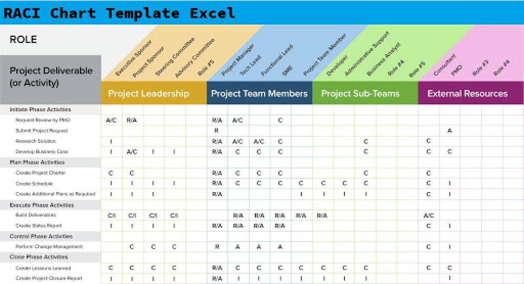 009 Rare Employee Role And Responsibilitie Template Excel Photo Large
