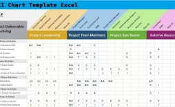 009 Rare Employee Role And Responsibilitie Template Excel Photo