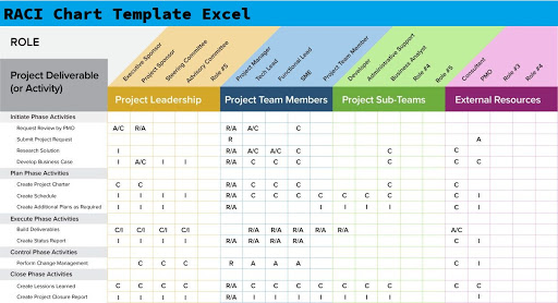 009 Rare Employee Role And Responsibilitie Template Excel Photo Full