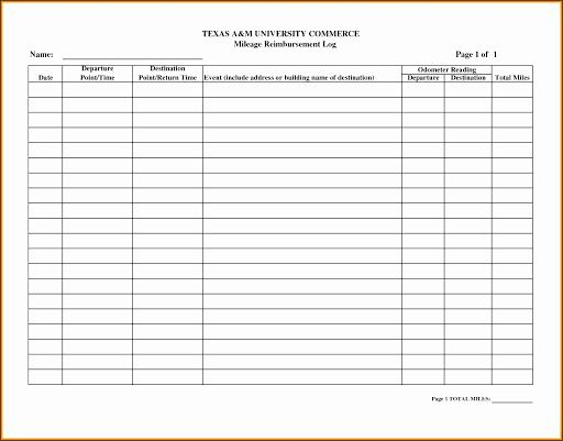 009 Rare Mileage Tracker Form Excel High Definition Full