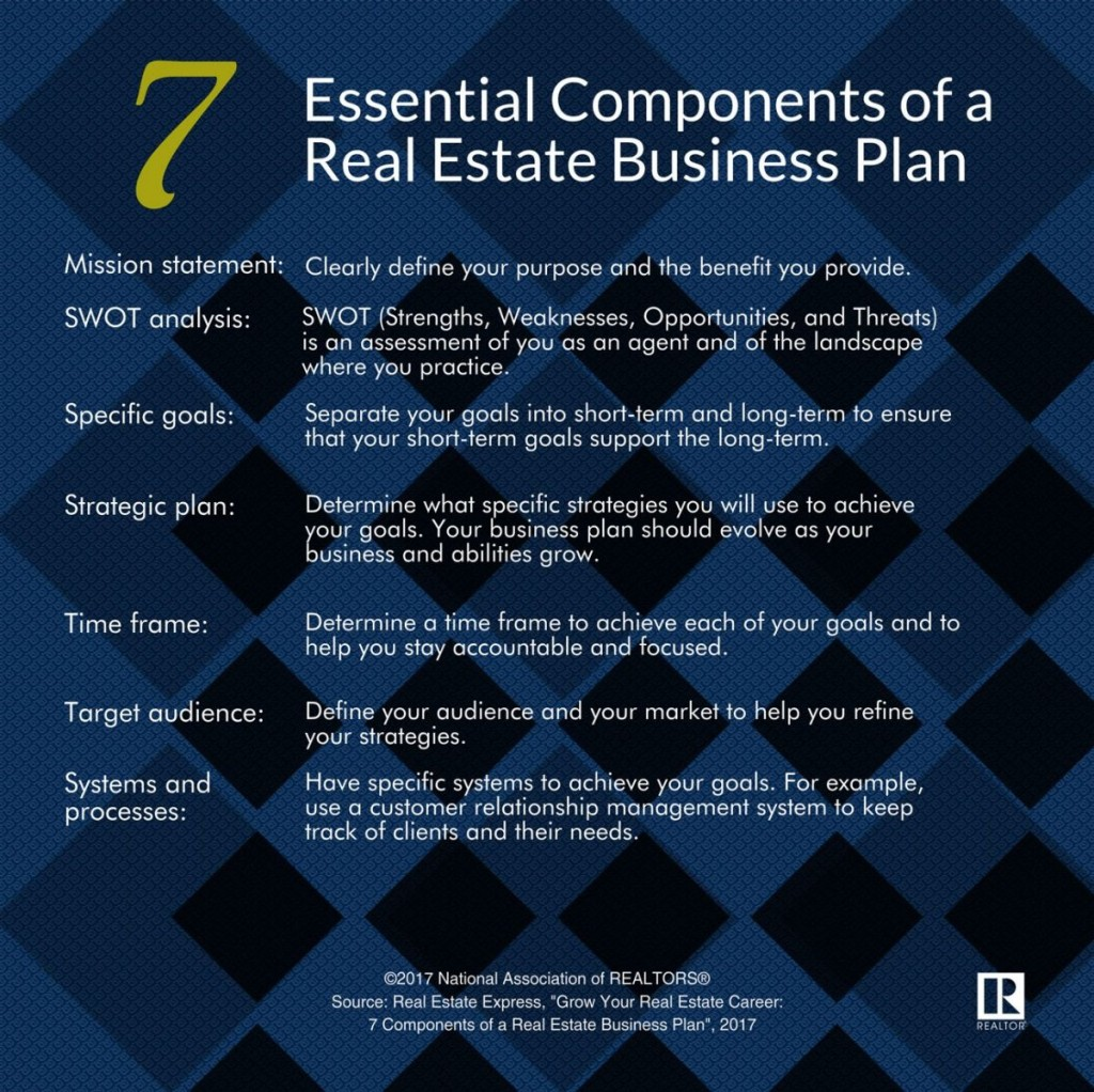 009 Rare Real Estate Busines Plan Template High Resolution  Example Free InvestorLarge