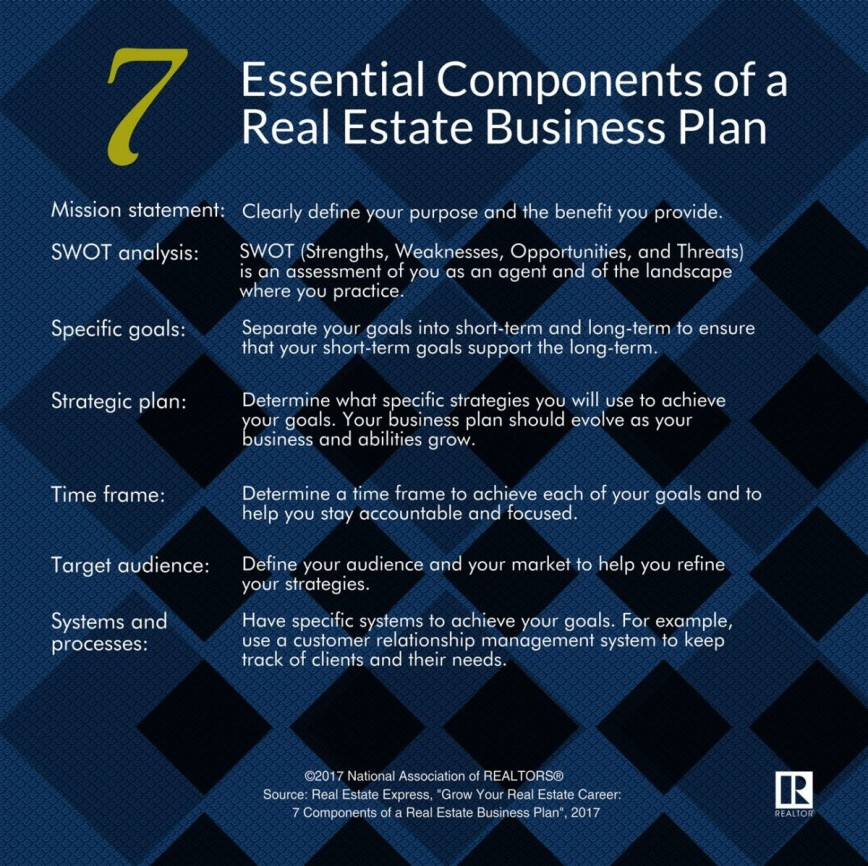 009 Rare Real Estate Busines Plan Template High Resolution  Example Free Investor868
