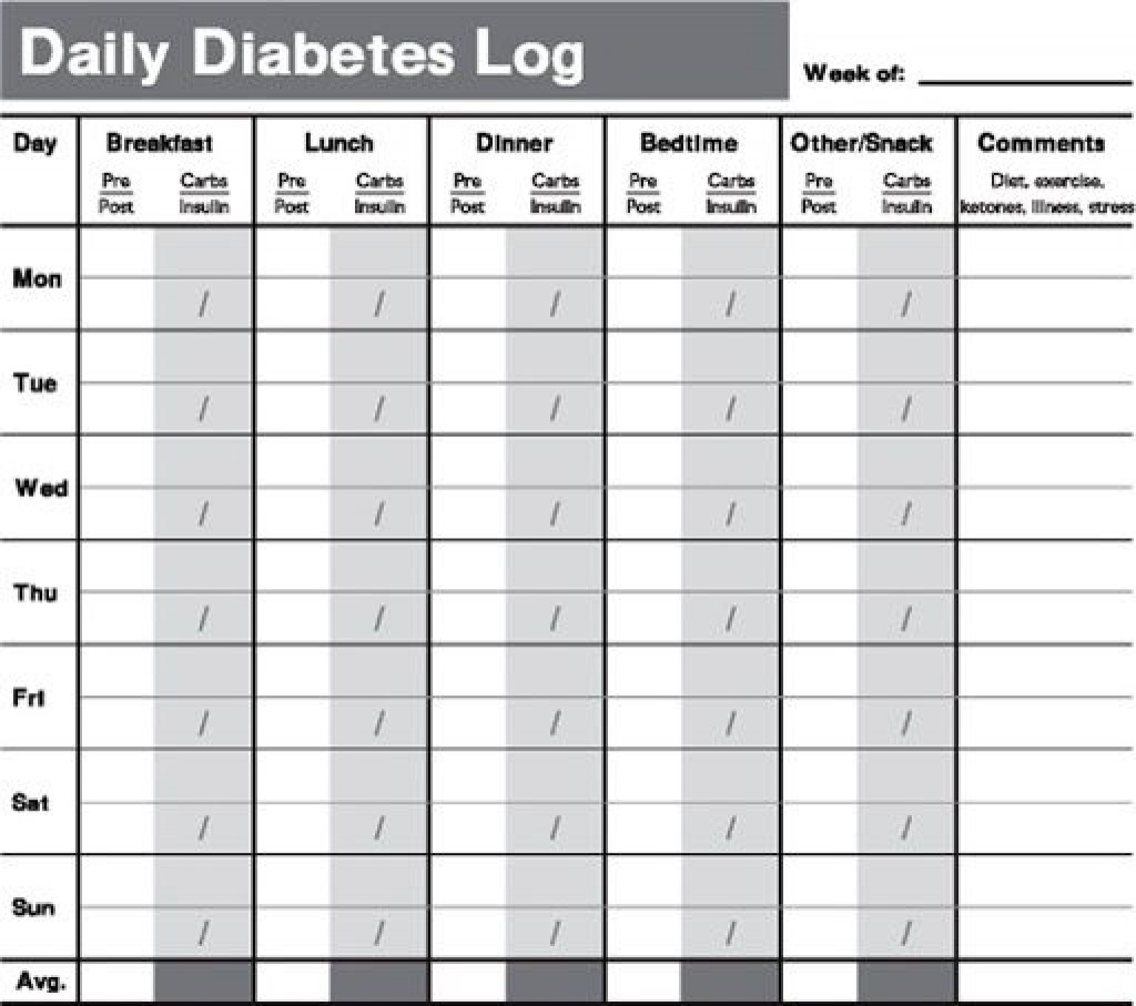 009 Remarkable Free Blood Sugar Log Template Pdf Sample Large