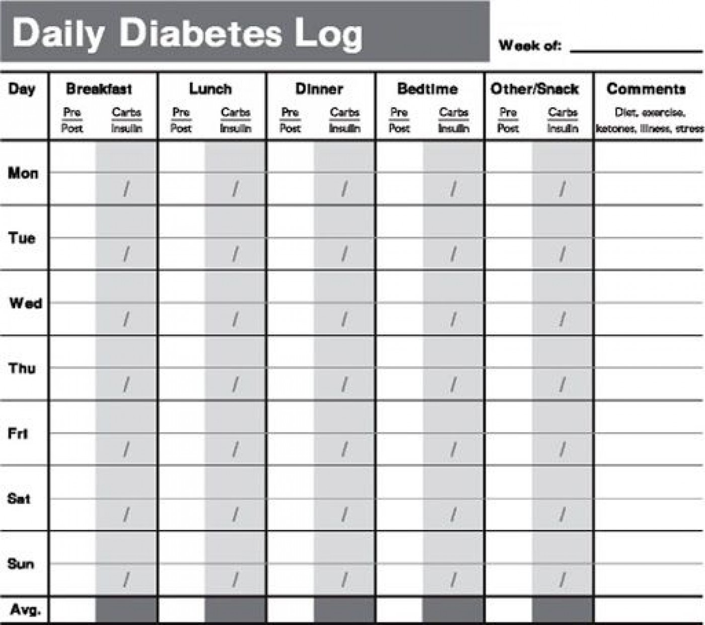 009 Remarkable Free Blood Sugar Log Template Pdf Sample 1400