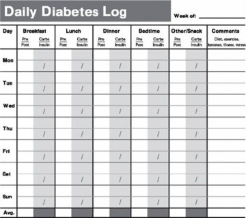 009 Remarkable Free Blood Sugar Log Template Pdf Sample 360