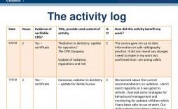 009 Remarkable Personal Development Plan Template Gdc Idea  Free