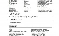 009 Remarkable Technical Theatre Resume Template Highest Clarity  Google Doc