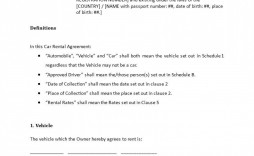 009 Remarkable Template Vehicle Rental Agreement High Definition  Car Word Motor Contract