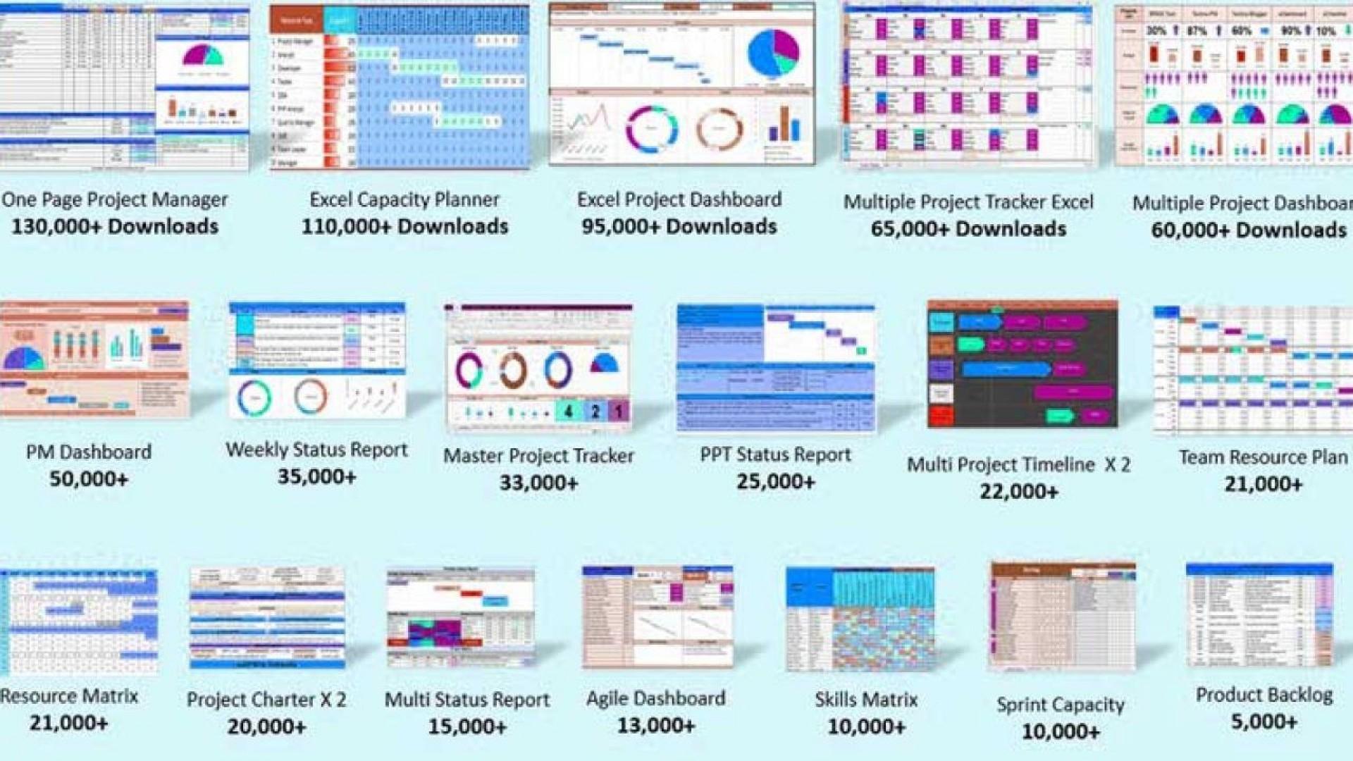 009 Sensational Excel Template Project Management Concept  Portfolio Dashboard Multiple Free1920