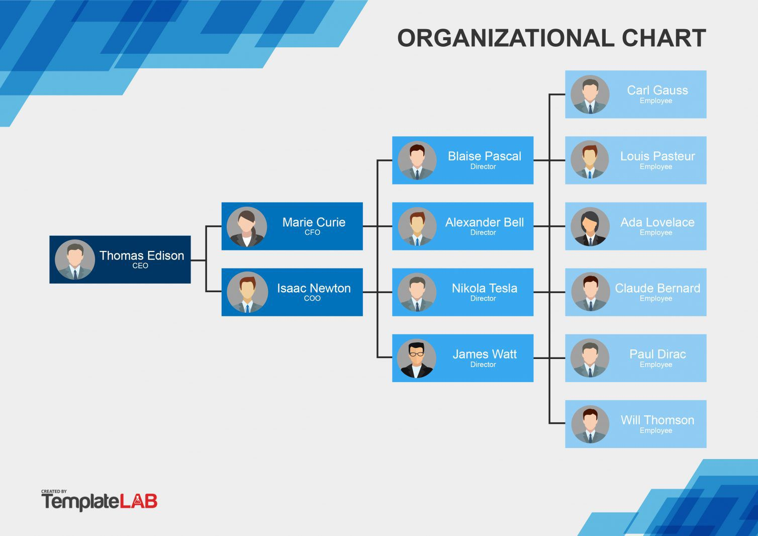 009 Sensational Hierarchy Organizational Chart Template Word Example  Hierarchical Organization -Full