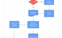 009 Sensational Proces Flow Chart Template Xl High Resolution  Xls Manufacturing
