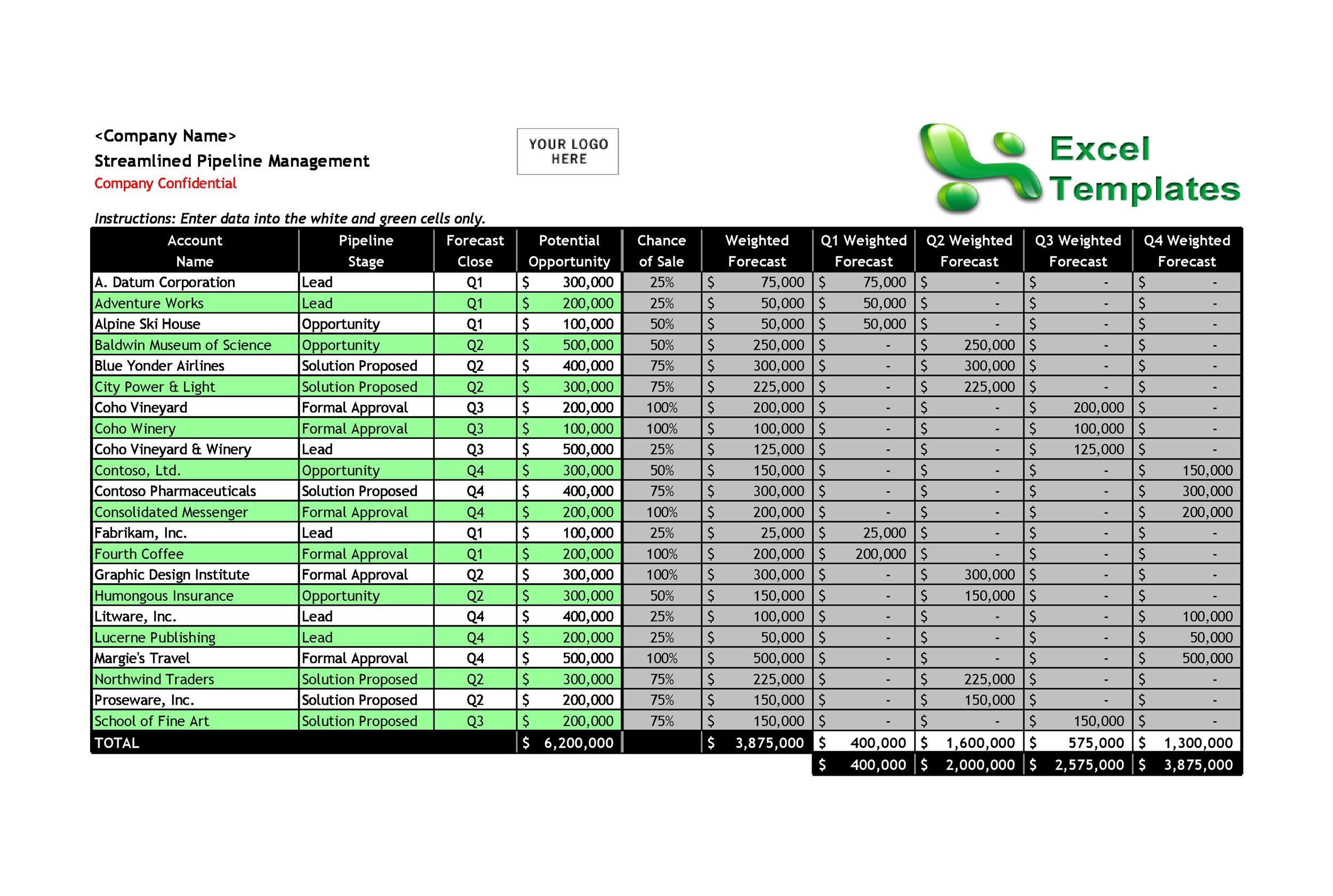 009 Shocking Excel Busines Plan Template Free Highest Quality  Startup ContinuityFull