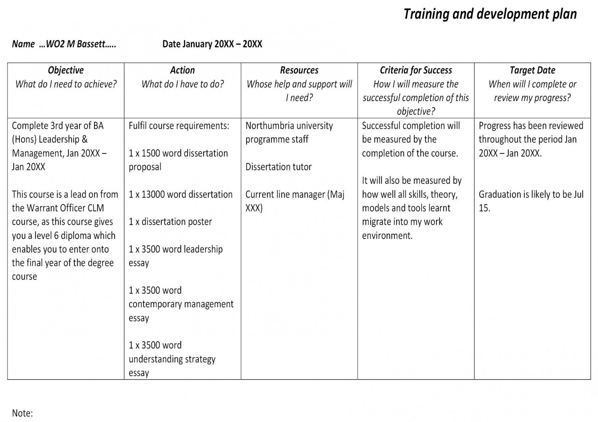 009 Shocking Professional Development Plan Template For Nurse Design  Nurses Sample Goal Example1920