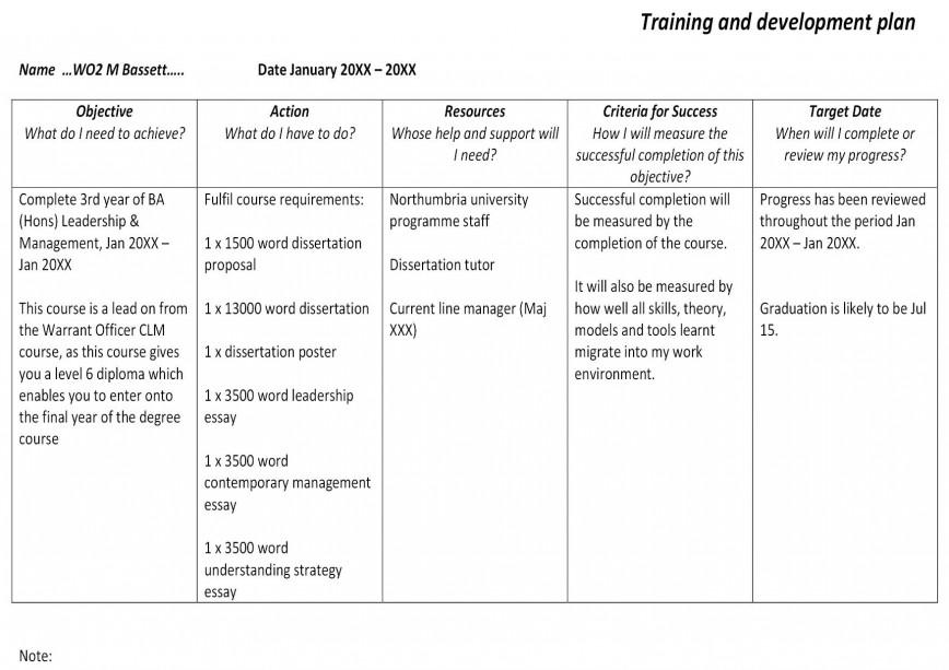 009 Shocking Professional Development Plan Template For Nurse Design  Nurses Goal Example