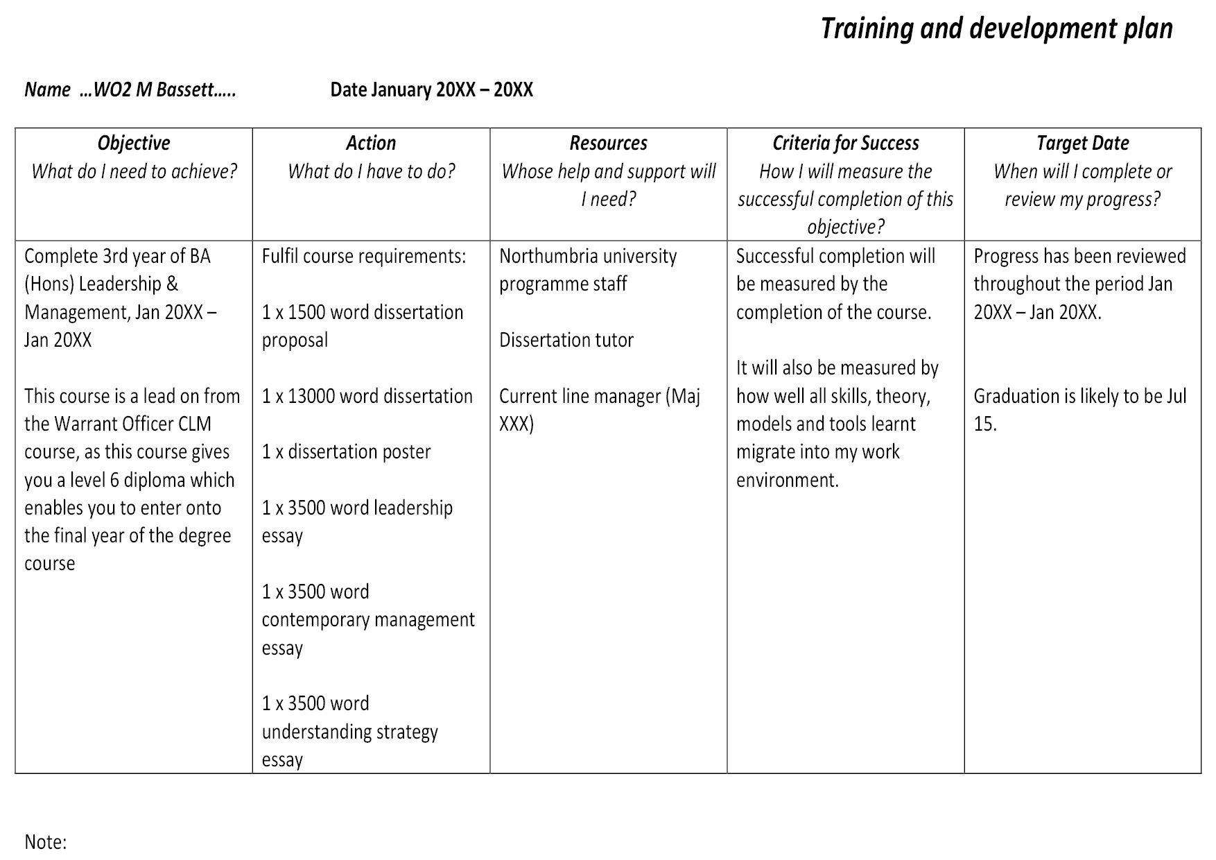 009 Shocking Professional Development Plan Template For Nurse Design  Nurses Sample Goal ExampleFull