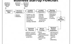 009 Shocking Startup Restaurant Busines Plan Sample Pdf Picture