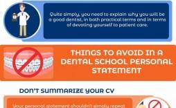 009 Staggering Personal Development Plan Template Free Dental Nurse Sample  Nurses