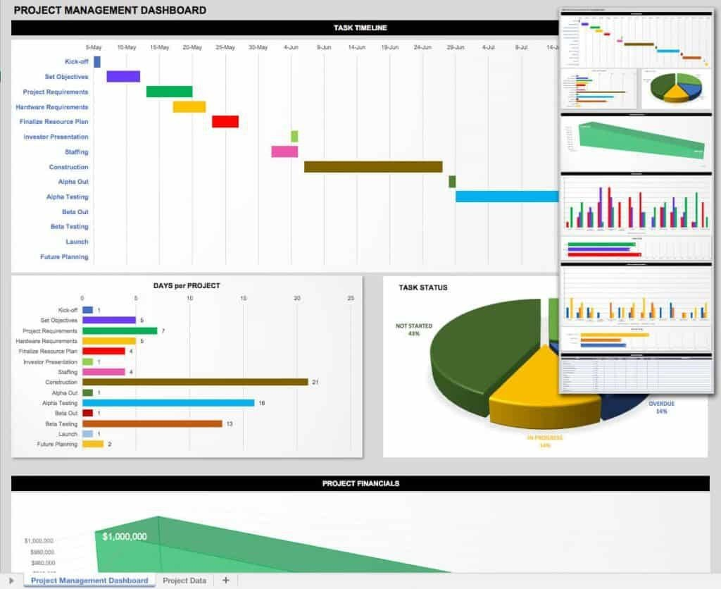 009 Staggering Project Management Dashboard Excel Template Free Design  Simple MultipleLarge