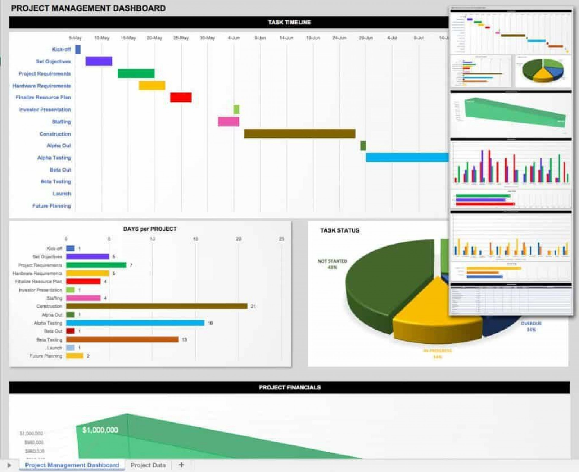 009 Staggering Project Management Dashboard Excel Template Free Design  Simple Multiple1920