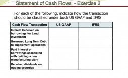 009 Staggering Statement Of Cash Flow Template Ifr High Definition  Ifrs Excel