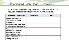 009 Staggering Statement Of Cash Flow Template Ifr High Definition  Excel
