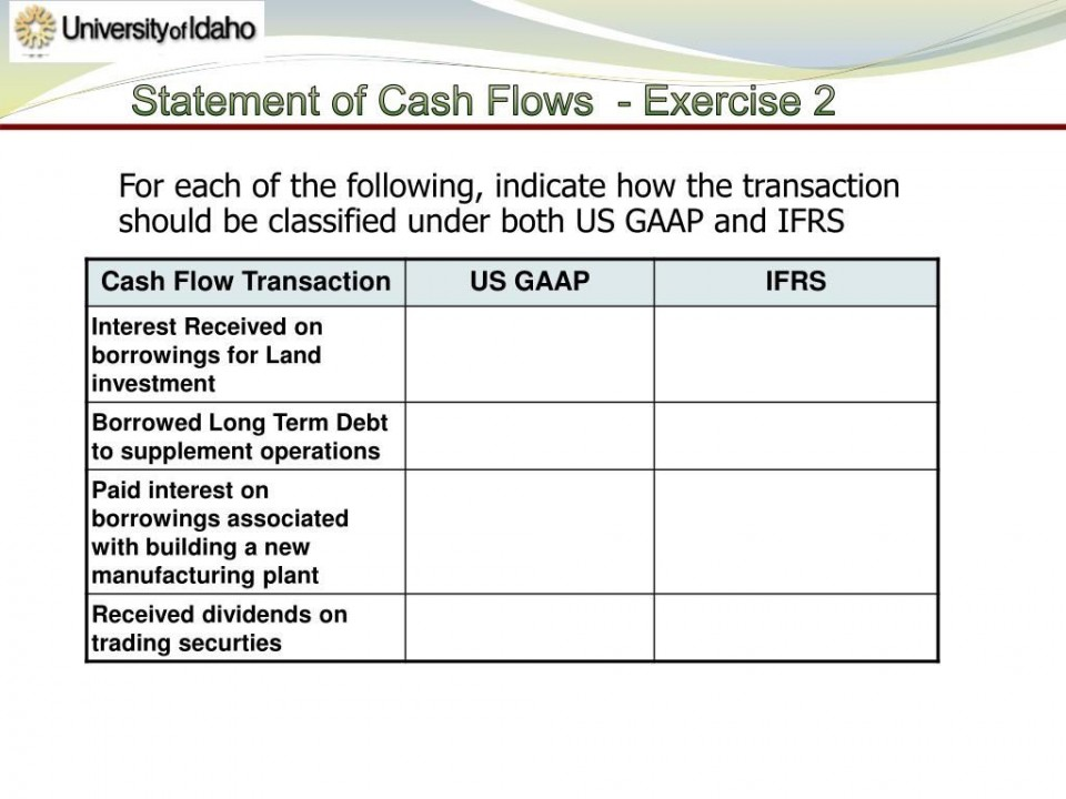 009 Staggering Statement Of Cash Flow Template Ifr High Definition  Excel960