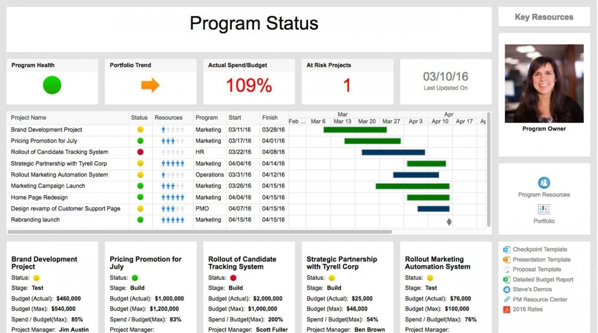 009 Stirring Project Management Statu Report Template Excel Image  Gantt 2016 Progres1920