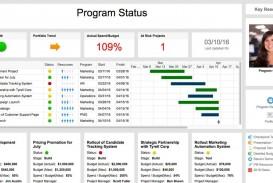 009 Stirring Project Management Statu Report Template Excel Image  Progres Update
