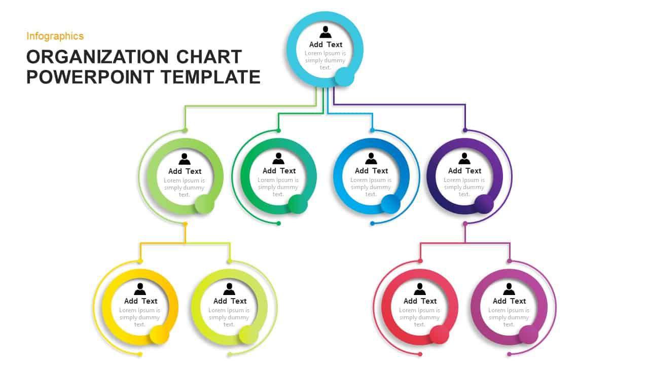 009 Striking Organizational Chart Template Powerpoint Free Image  Download 2010 OrganizationFull