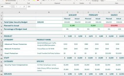 009 Stupendou Budgeting Template In Excel High Definition  Training Budget Free Download Project