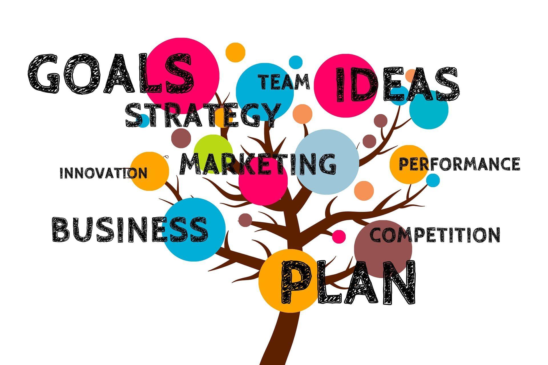 009 Stupendou Digital Marketing Busines Plan Example  Template Free Sample PdfFull